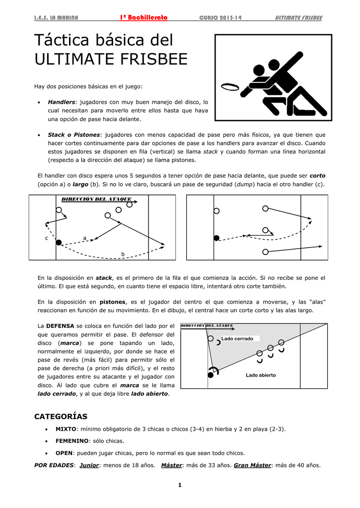Dibujos de posiciones basicas