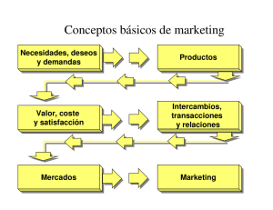 Transparencias de Marketing utilizadas en clase
