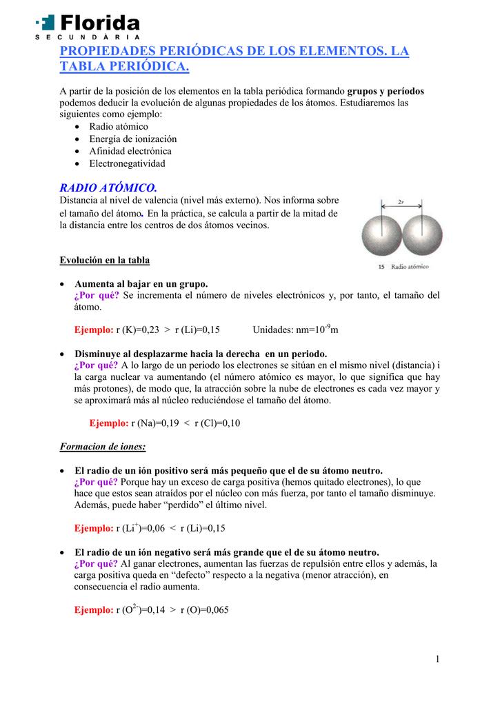 propiedades peridicas de los elementos la tabla peridica - Tabla Periodica Ultimo Grupo