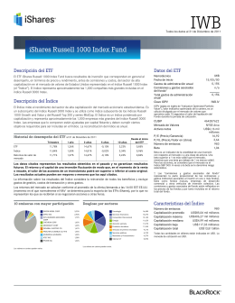 IWB Fund Fact Sheet