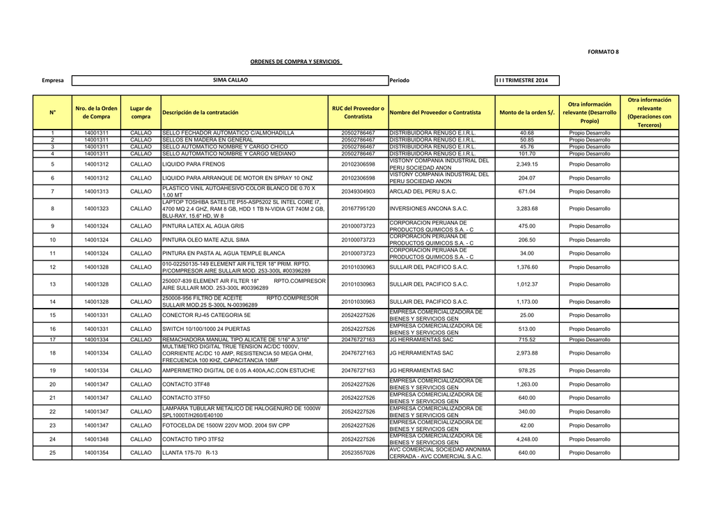 Tornillos de culata con ranura DIN 84 ISO 1207 Poliamida, M3*30mm material nylon//poliamida