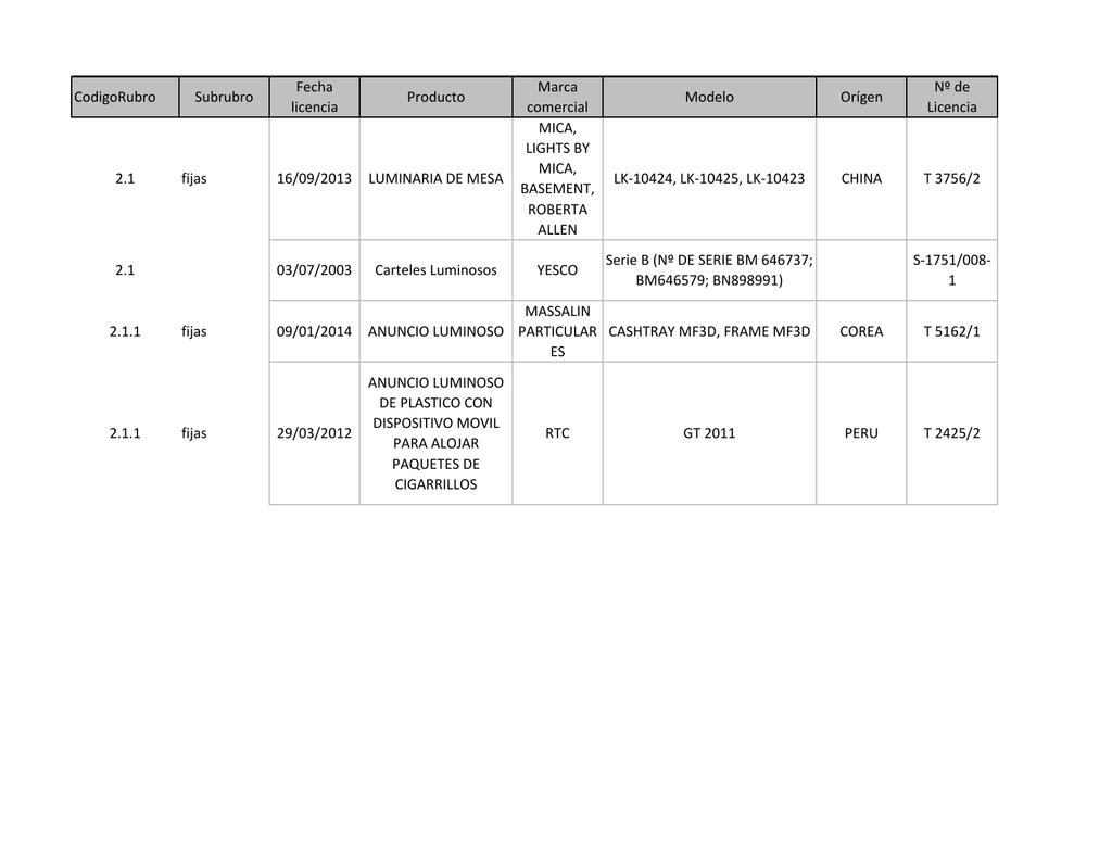 Lista De Productos Rubro 2 Julio 2014 Ba 200b 2pin Kabel Xh254 20cm