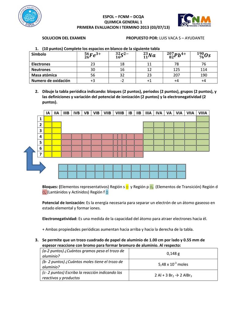 examen de quimica 2 - Elementos Representativos Tabla Periodica Definicion