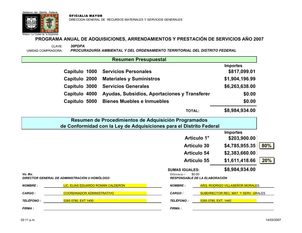 Capitulo 1000 Servicios Personales $817099.01 Capitulo