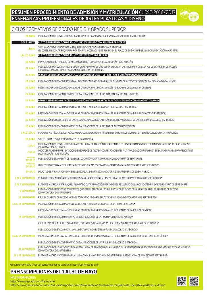 Cronograma Del Procedimiento De Admisión Y Matriculación De