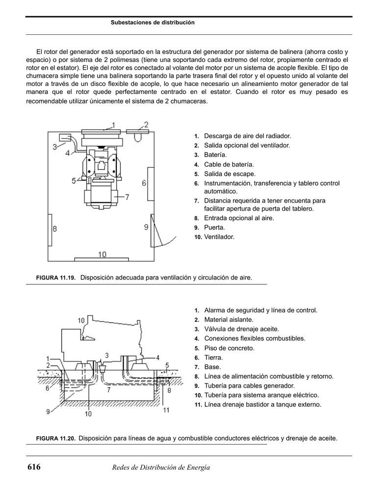 Terminal Positivo de la Bater/ía 32 V 400 A Fusibles de Liberaci/ón R/ápida Terminales de Distribuci/ón de la Bater/ía Abrazaderas Conector