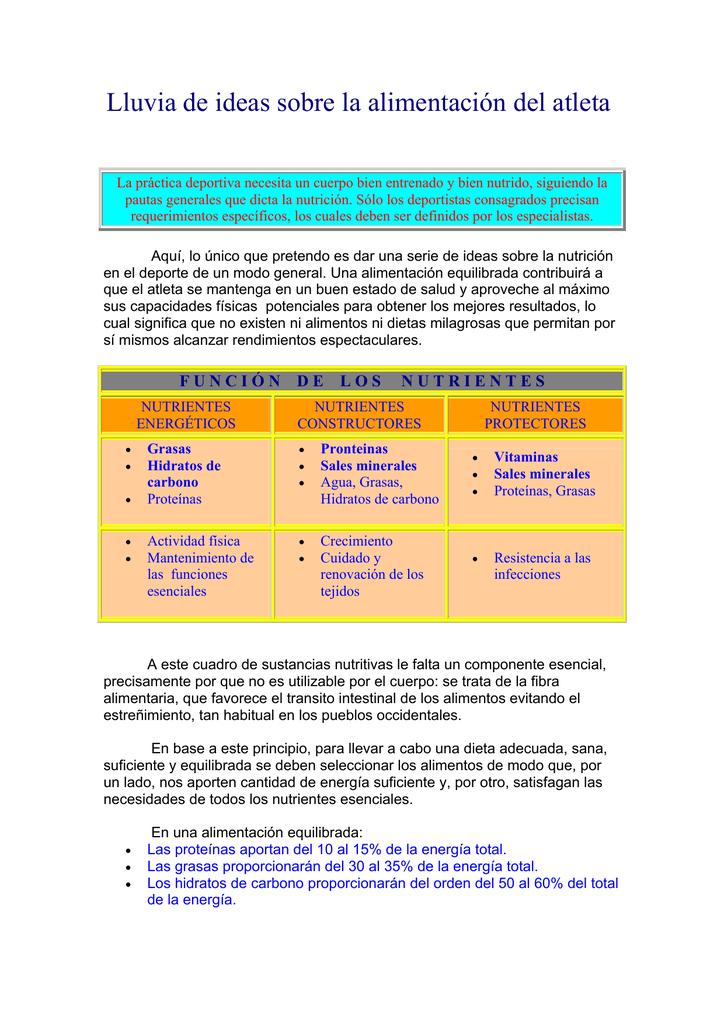 02d83928e73f La alimentación - Club Atletismo Torrent