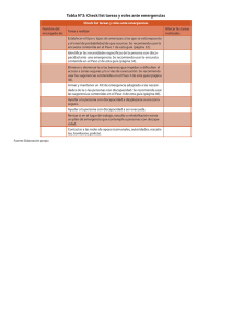 Tabla N°3: Check list tareas y roles ante emergencias
