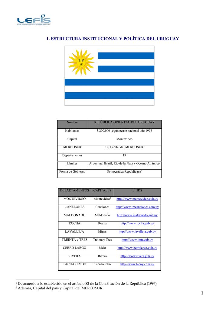 Estructura Institucional Del Estado Uruguayo