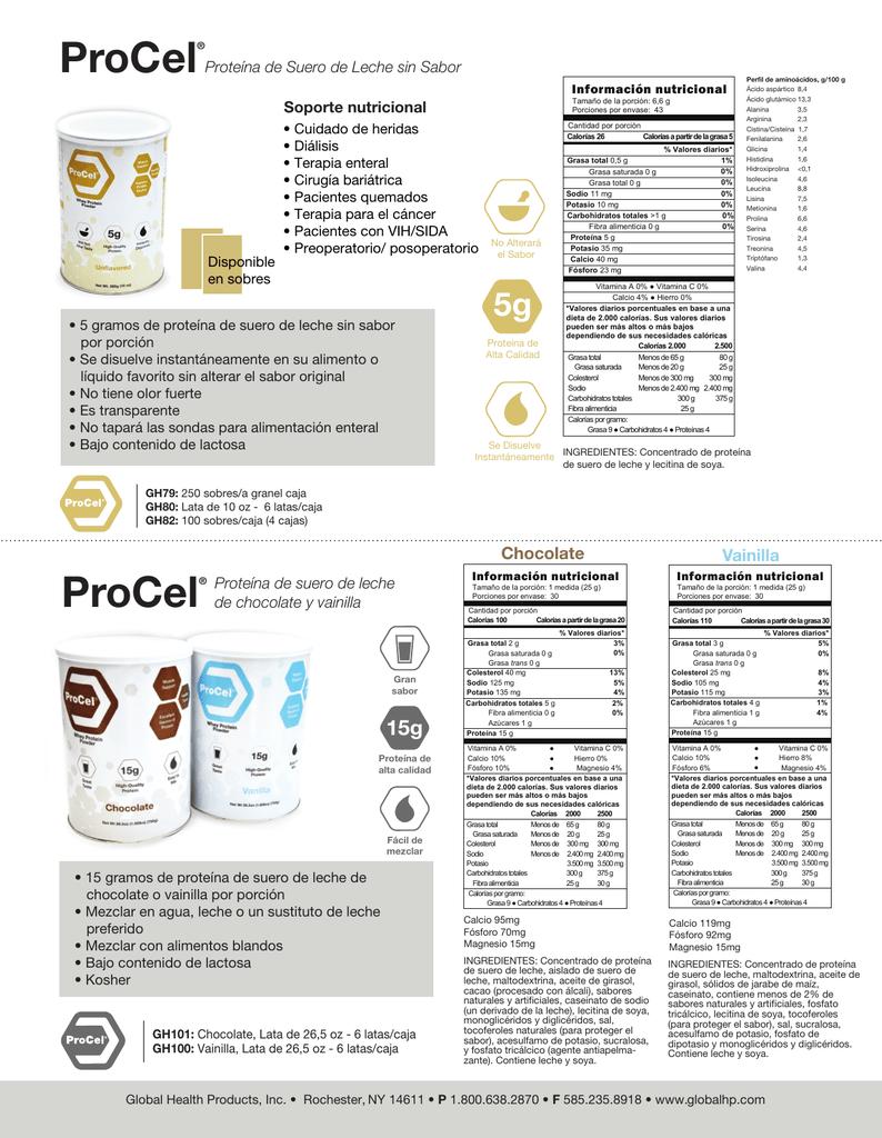 Suero de leche contenido nutricional