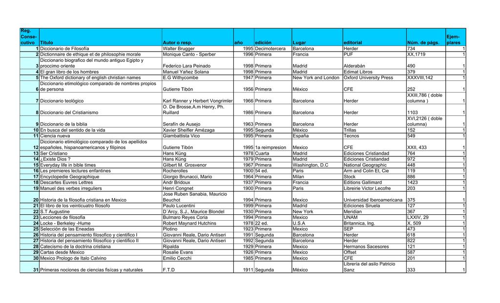 3625fd89cd715 ... 2 Dictionnaire de ethique et de philosophie morale Diccionario  biografico del mundo antiguo Egipto y 3 proccimo oriente 4 El gran libro de  los hombres ...