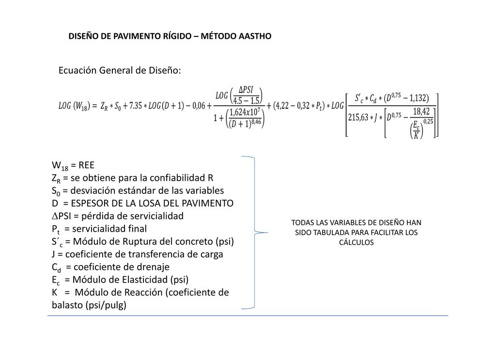 Ecuación General De Diseño W Ree Z Se Obtiene Para La