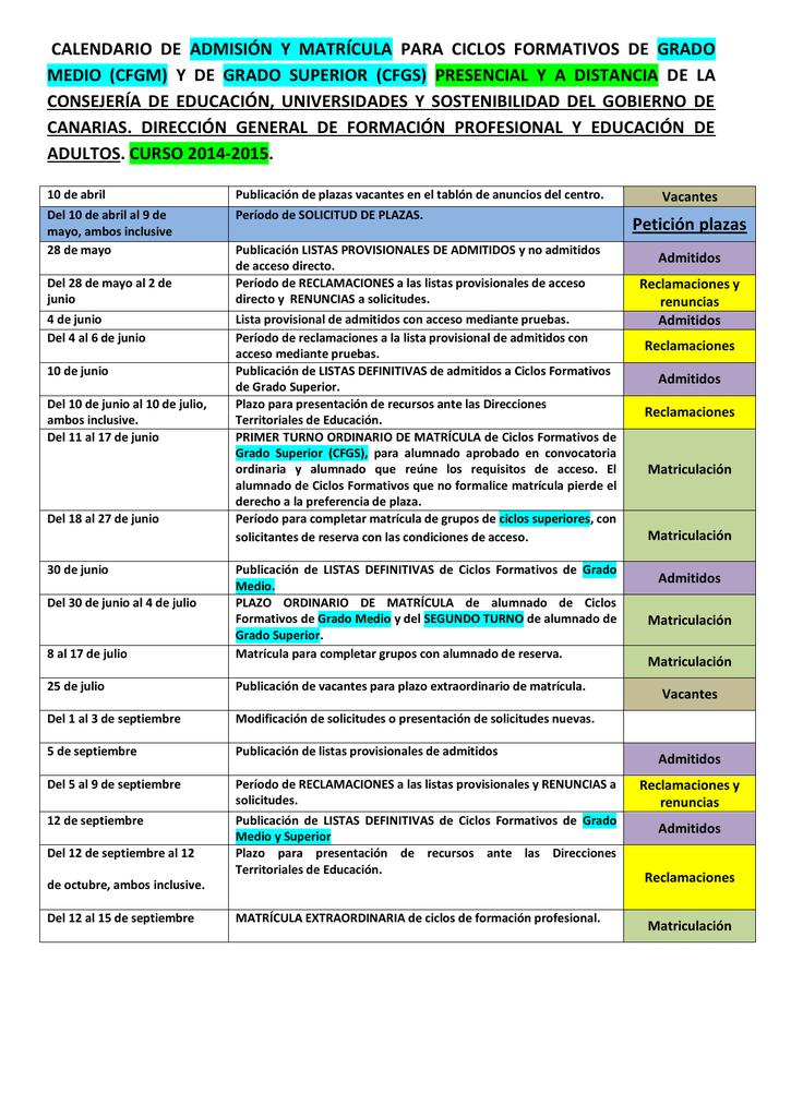 Calendario De Admisión Y Matrícula Para Ciclos Formativos De