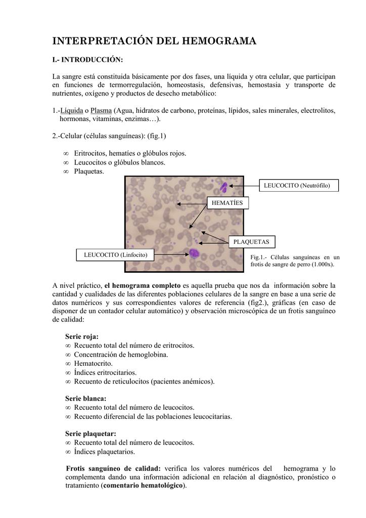 Plaquetas y plaquetocrito bajo