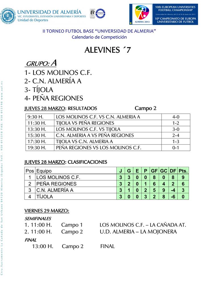 Calendario Ual.Resultados Grupos Alevin