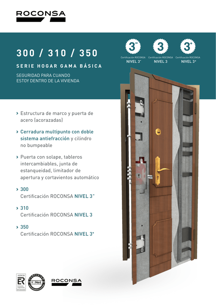 Estructura de marco y puerta de acero (acorazadas