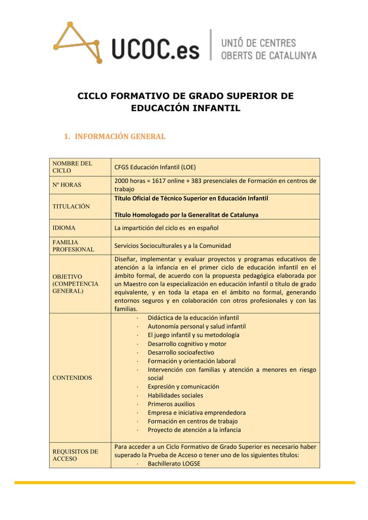 Ciclo Formativo De Grado Superior De Educación Infantil