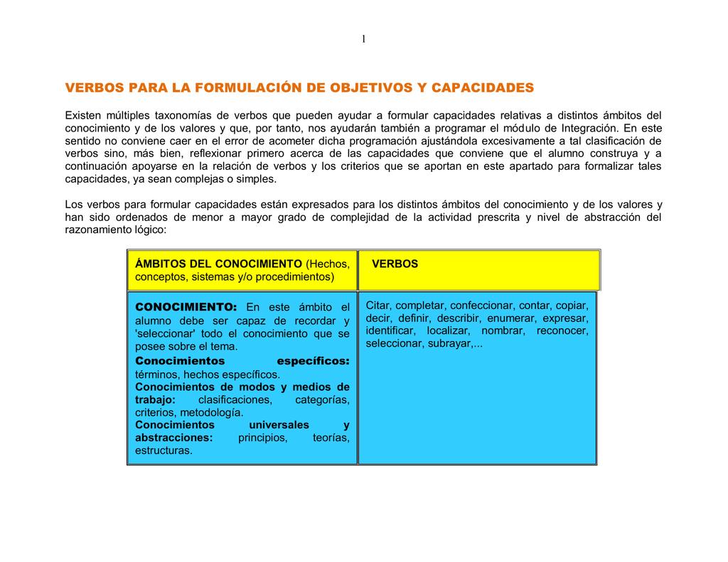 verbos para la formulación de objetivos y capacidades