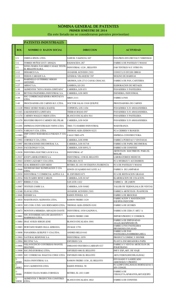 7b96b4792 Nómina : Patentes Generales Mes de Mayo 2014