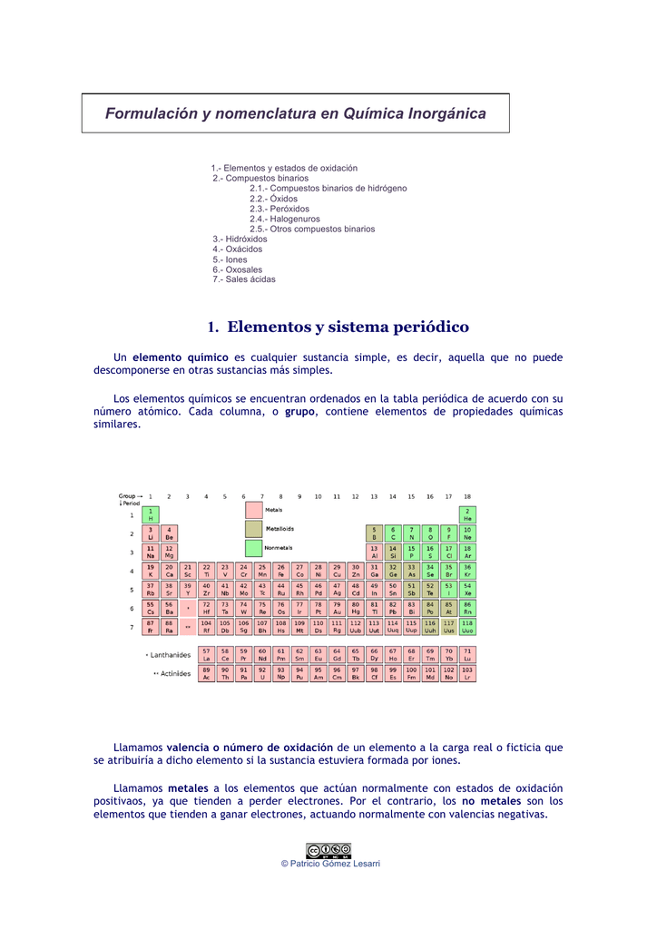 Formulacin y nomenclatura en qumica inorgnica 1 elementos y urtaz Gallery