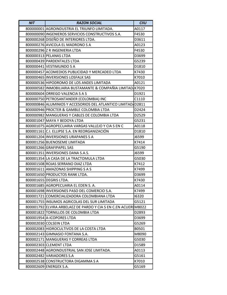 gastos de intereses sirem corte 31 12 2012