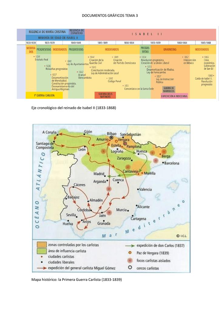 Primera Guerra Carlista Mapa.Revolucion Liberal En El Reinado De Isabel Ii Carlismo Y