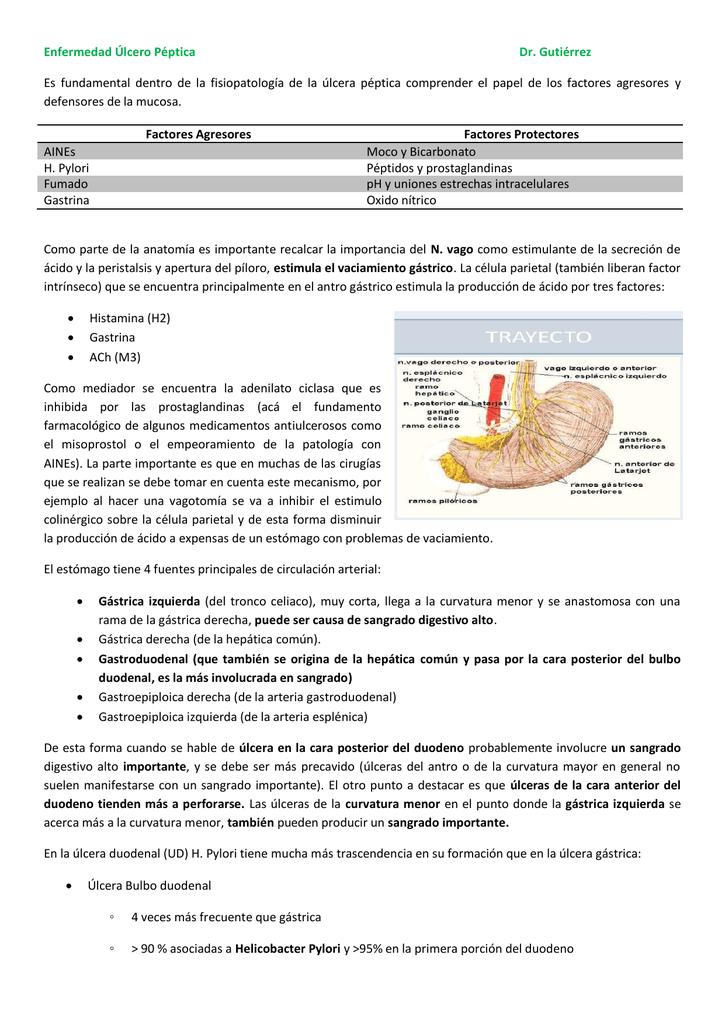 Enfermedad Úlcero Péptica Dr. Gutiérrez Es fundamental dentro de