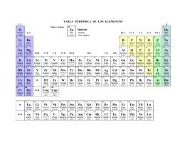 descargar pdf foro nuclear tabla periodica de los elementos - Tabla Periodica De Los Elementos Pdf Descargar