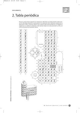 Tabla tabla peridica de mendeleiev tabla peridica wiki de fsica y qumica urtaz Choice Image