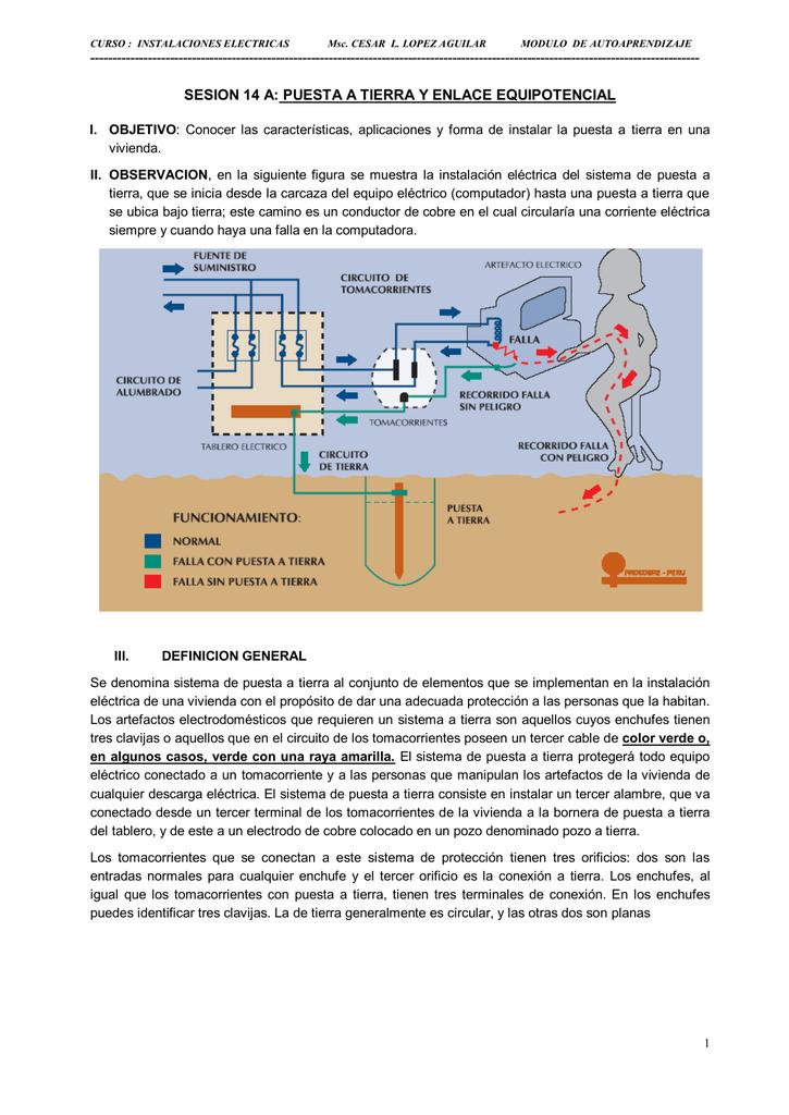 Abrazadera para circuito de tierra el/éctrico Dencon