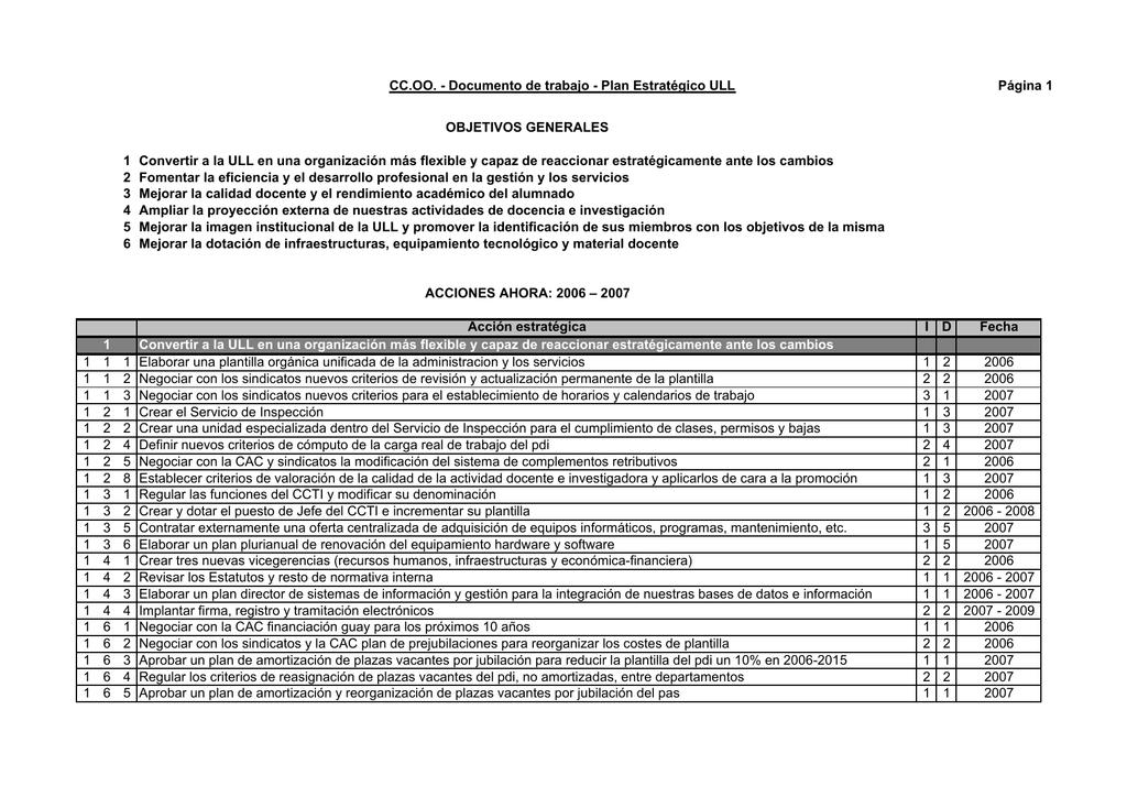 CC.OO. - Documento de trabajo - Plan Estratégico ULL Página 1