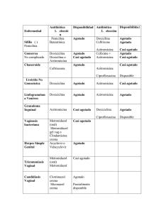 levofloxacina para uretritis