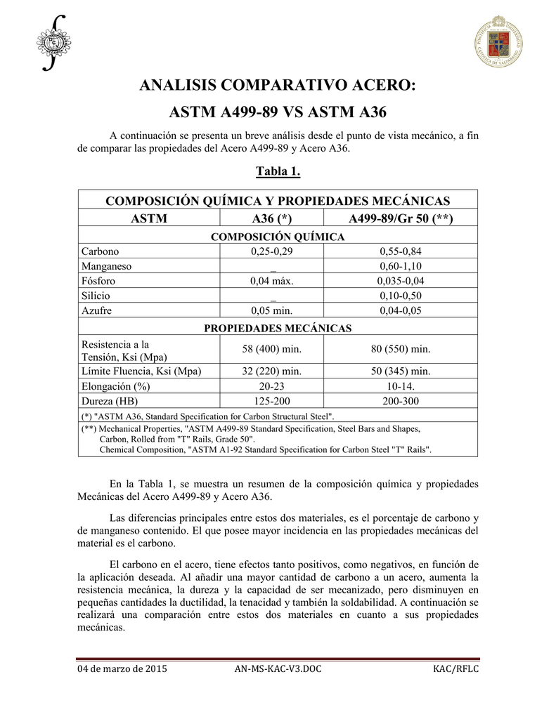 Tabla de aceros astm