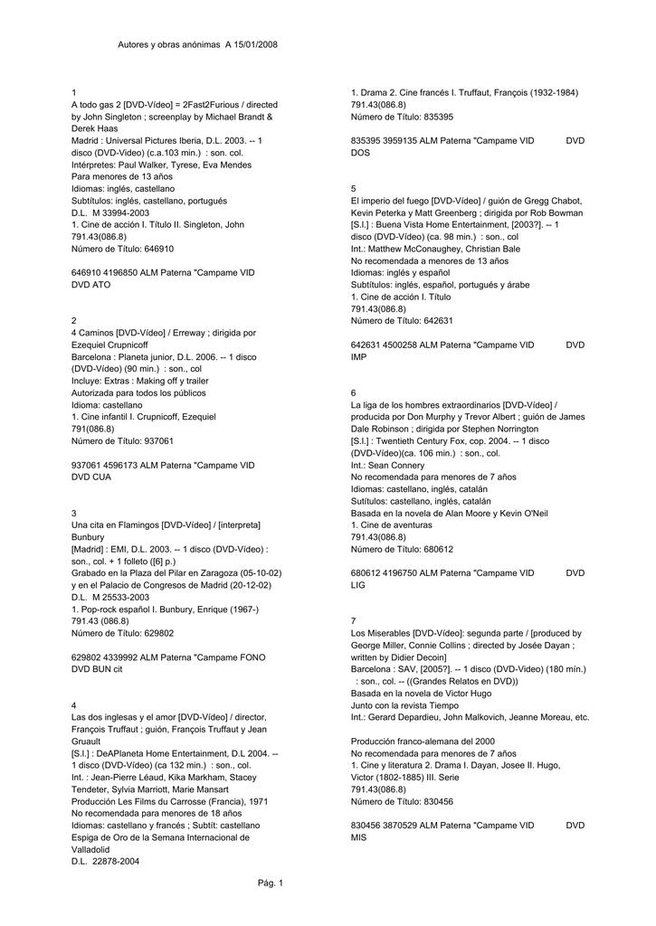 Asombroso Anatomía Del Infierno Subtítulos En Inglés Componente ...
