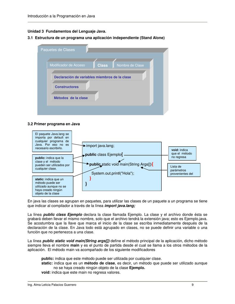 Introducción A La Programación En Java Unidad 3 Fundamentos Del