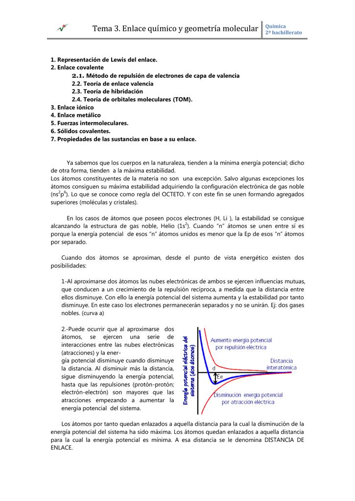 cae79d60 enlace quimico - Futuro Formación