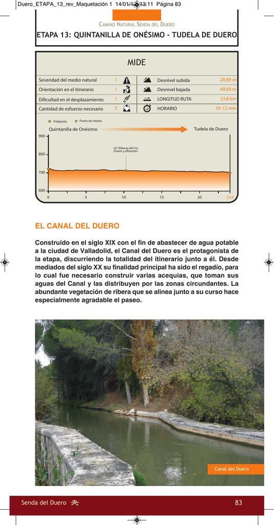 Camino Natural Senda Del Duero Ministerio De Agricultura