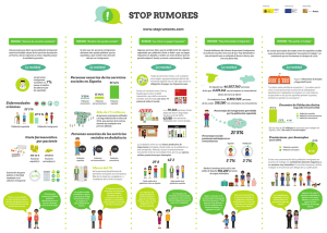 Póster Stop Rumores 50×70 cm