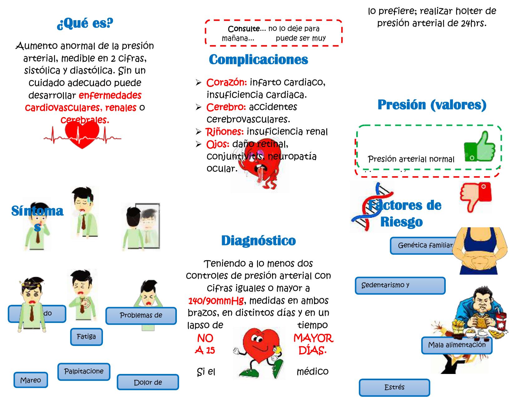 Presión arterial para problemas renales