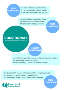 conditionals-infographic