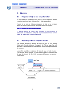 Analisis de flujo de materiales