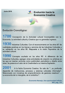 1-EvolucionEconomíaCreativa-Jun2016