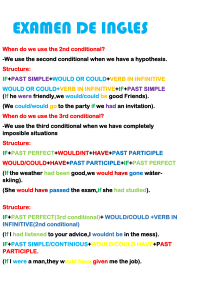 ingles vocabulario citizen unidad 1,2,7,8 y  mixed conditional ,future perfect and continiuos
